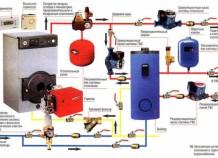 Помощь в выборе системы отопления частного дома